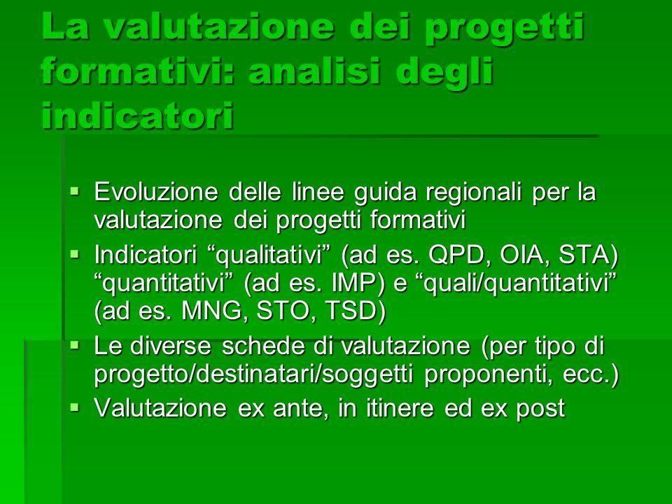 La valutazione dei progetti formativi: analisi degli indicatori Evoluzione delle linee guida regionali per la valutazione dei progetti formativi Evolu