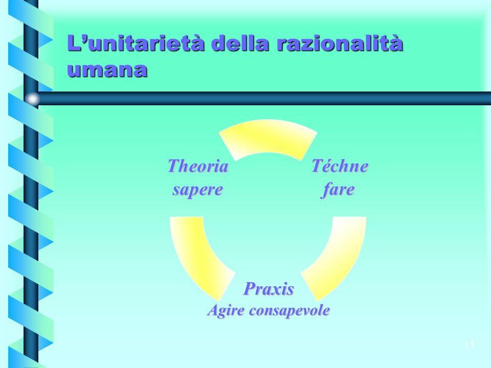 13 Lunitarietà della razionalità umana Téchnefare Praxis Agire consapevole Theoriasapere
