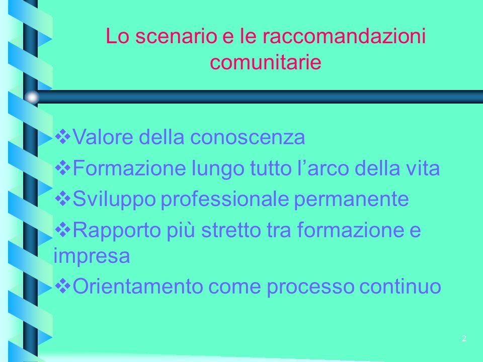 2 Valore della conoscenza Formazione lungo tutto larco della vita Sviluppo professionale permanente Rapporto più stretto tra formazione e impresa Orientamento come processo continuo Lo scenario e le raccomandazioni comunitarie
