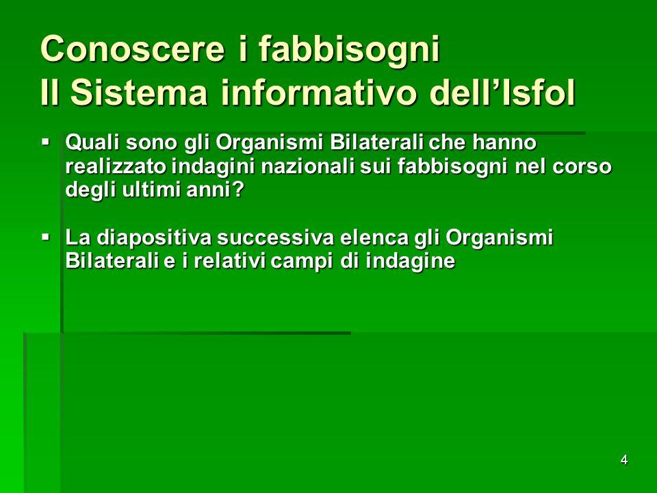 4 Conoscere i fabbisogni Il Sistema informativo dellIsfol Quali sono gli Organismi Bilaterali che hanno realizzato indagini nazionali sui fabbisogni nel corso degli ultimi anni.