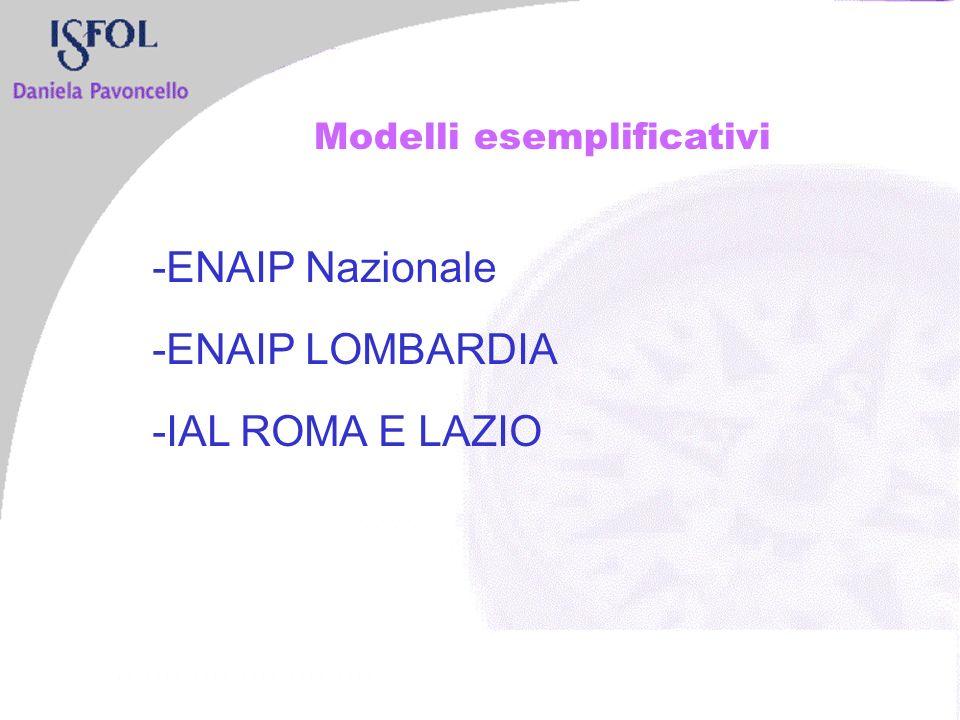 Modelli esemplificativi -ENAIP Nazionale -ENAIP LOMBARDIA -IAL ROMA E LAZIO
