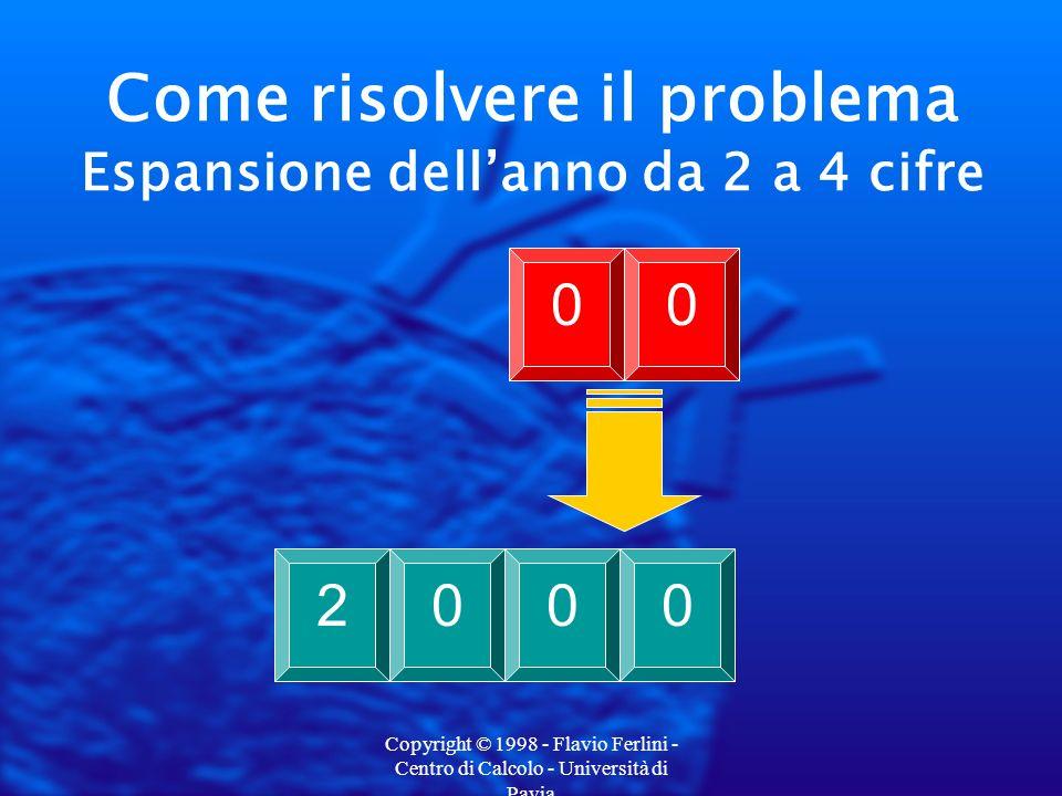 Copyright © 1998 - Flavio Ferlini - Centro di Calcolo - Università di Pavia Come risolvere il problema Espansione dellanno da 2 a 4 cifre 200000