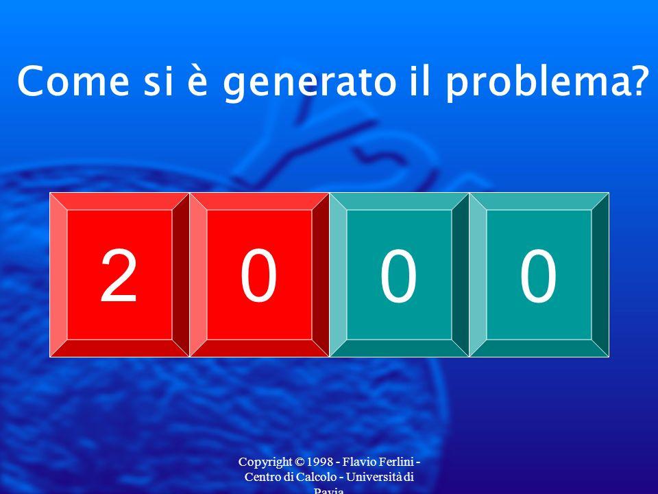 Copyright © 1998 - Flavio Ferlini - Centro di Calcolo - Università di Pavia Come si è generato il problema.