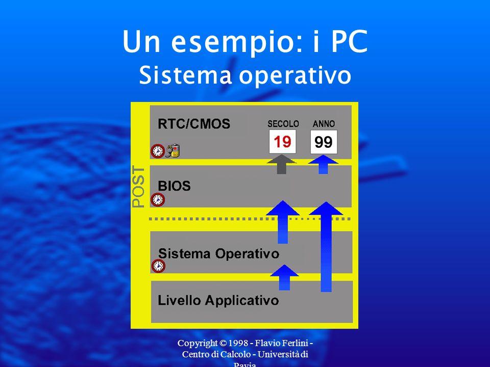 Copyright © 1998 - Flavio Ferlini - Centro di Calcolo - Università di Pavia Un esempio: i PC Sistema operativo