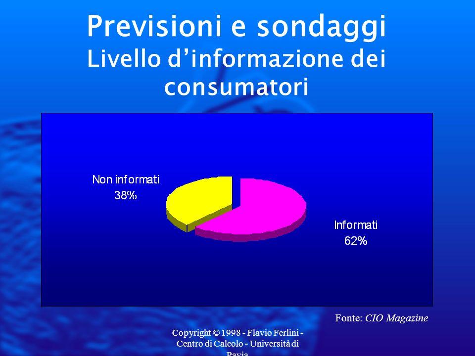 Copyright © 1998 - Flavio Ferlini - Centro di Calcolo - Università di Pavia Previsioni e sondaggi Livello dinformazione dei consumatori Fonte: CIO Magazine
