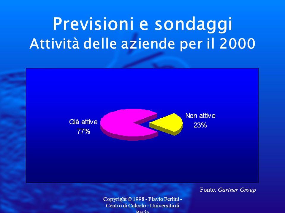 Copyright © 1998 - Flavio Ferlini - Centro di Calcolo - Università di Pavia Previsioni e sondaggi Attività delle aziende per il 2000 Fonte: Gartner Group