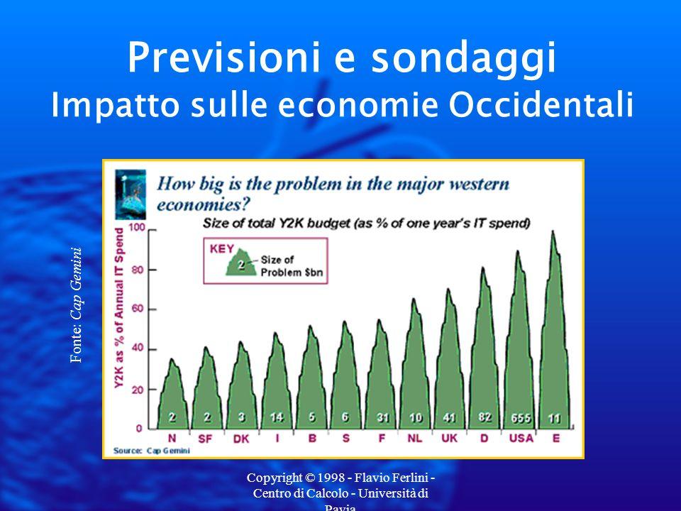 Copyright © 1998 - Flavio Ferlini - Centro di Calcolo - Università di Pavia Previsioni e sondaggi Impatto sulle economie Occidentali Fonte: Cap Gemini