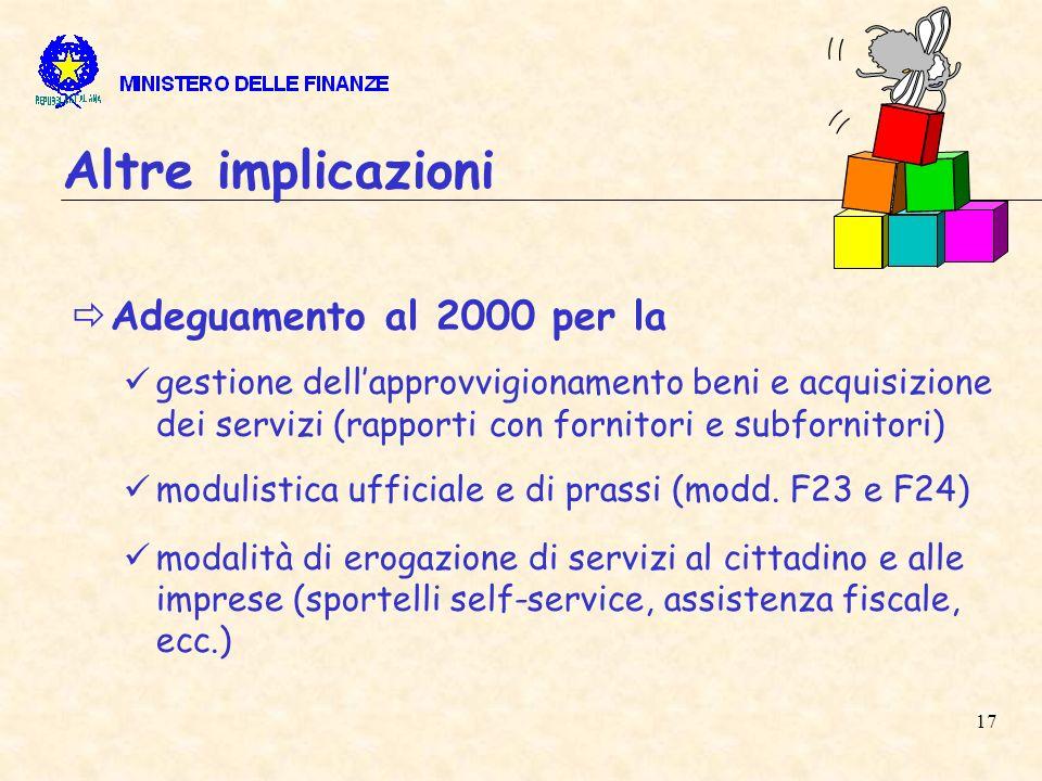 17 Altre implicazioni Adeguamento al 2000 per la gestione dellapprovvigionamento beni e acquisizione dei servizi (rapporti con fornitori e subfornitori) modulistica ufficiale e di prassi (modd.