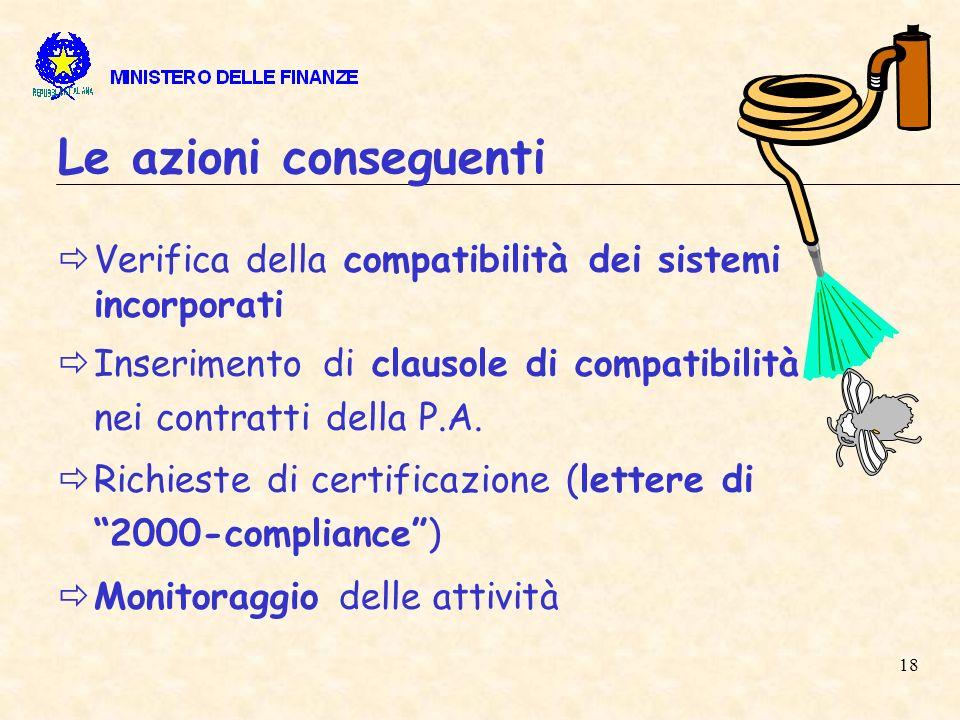 18 Le azioni conseguenti Verifica della compatibilità dei sistemi incorporati Inserimento di clausole di compatibilità nei contratti della P.A.