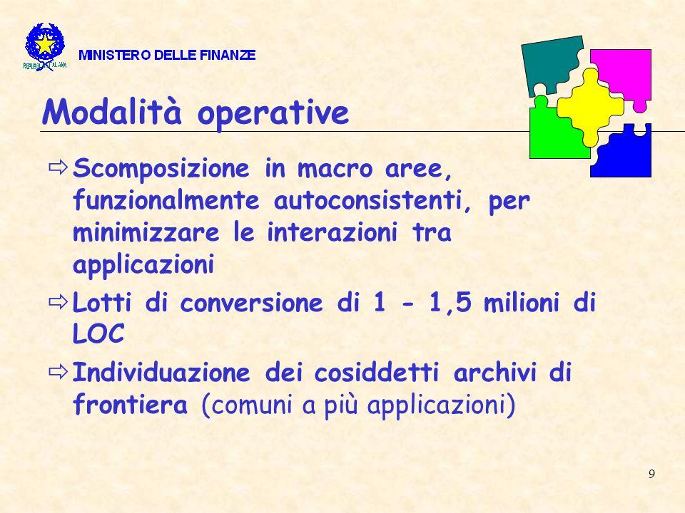 9 Modalità operative Scomposizione in macro aree, funzionalmente autoconsistenti, per minimizzare le interazioni tra applicazioni Lotti di conversione di 1 - 1,5 milioni di LOC Individuazione dei cosiddetti archivi di frontiera (comuni a più applicazioni)