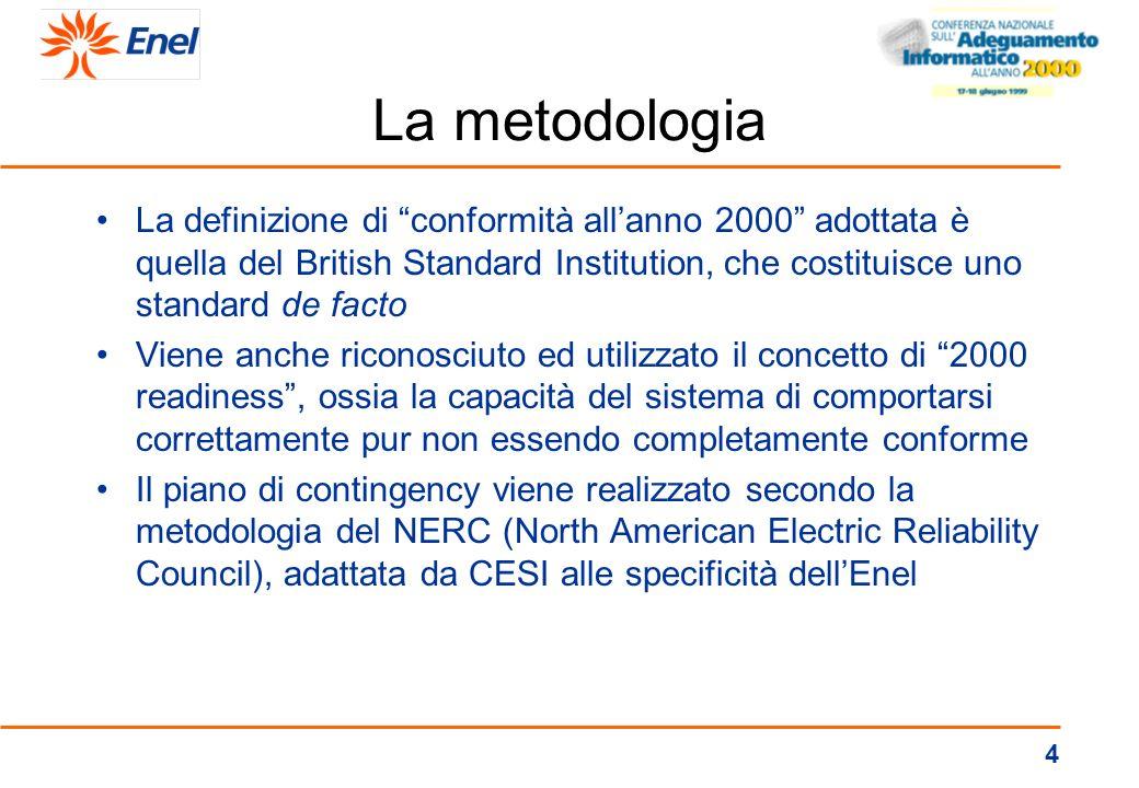 3 Lauditing del progetto Il progetto è sottoposto a controllo da parte dellauditing interno dellEnel La certificazione delle metodologie utilizzate in