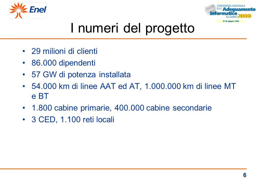 6 I numeri del progetto 29 milioni di clienti 86.000 dipendenti 57 GW di potenza installata 54.000 km di linee AAT ed AT, 1.000.000 km di linee MT e BT 1.800 cabine primarie, 400.000 cabine secondarie 3 CED, 1.100 reti locali