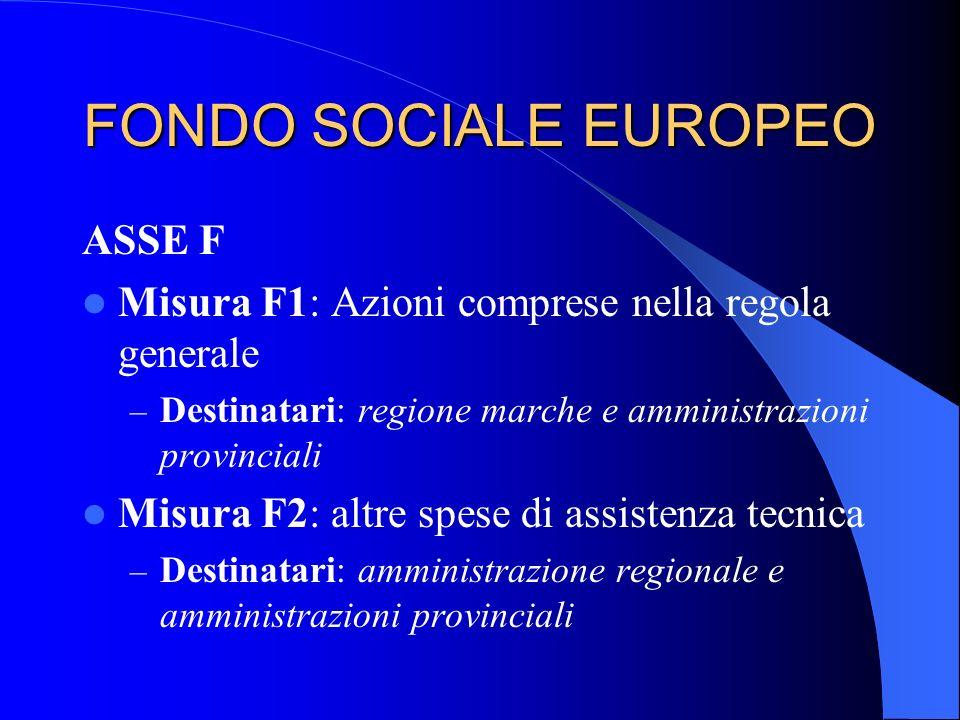 FONDO SOCIALE EUROPEO ASSE F Misura F1: Azioni comprese nella regola generale – Destinatari: regione marche e amministrazioni provinciali Misura F2: a
