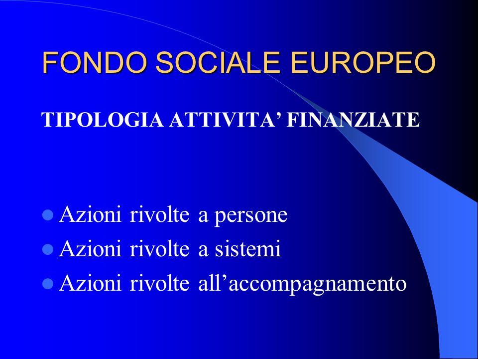 FONDO SOCIALE EUROPEO TIPOLOGIA ATTIVITA FINANZIATE Azioni rivolte a persone Azioni rivolte a sistemi Azioni rivolte allaccompagnamento