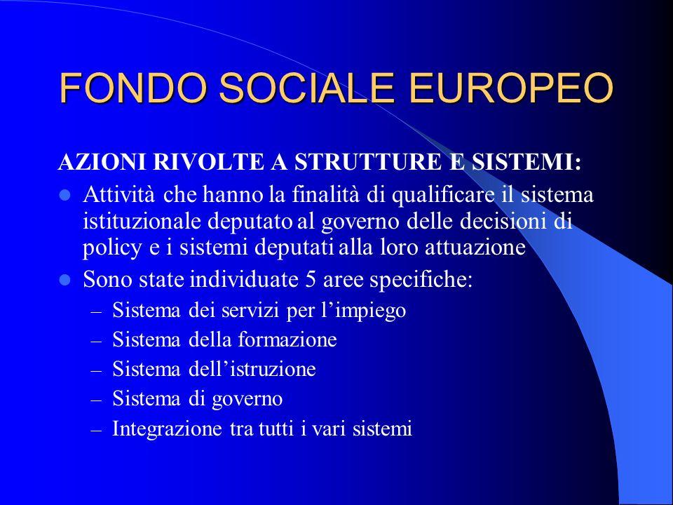 FONDO SOCIALE EUROPEO AZIONI RIVOLTE A STRUTTURE E SISTEMI: Attività che hanno la finalità di qualificare il sistema istituzionale deputato al governo
