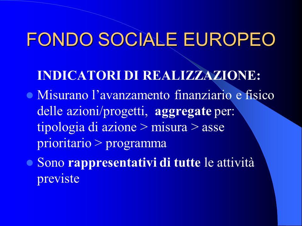 FONDO SOCIALE EUROPEO INDICATORI DI REALIZZAZIONE: Misurano lavanzamento finanziario e fisico delle azioni/progetti, aggregate per: tipologia di azion