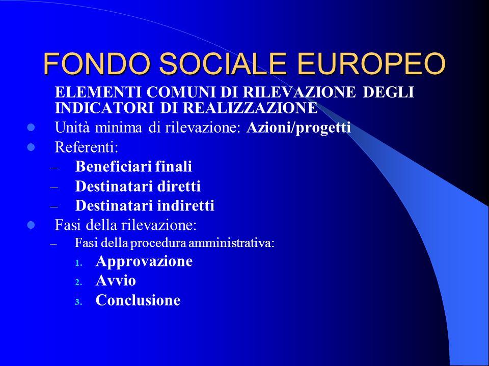 FONDO SOCIALE EUROPEO ELEMENTI COMUNI DI RILEVAZIONE DEGLI INDICATORI DI REALIZZAZIONE Unità minima di rilevazione: Azioni/progetti Referenti: – Benef