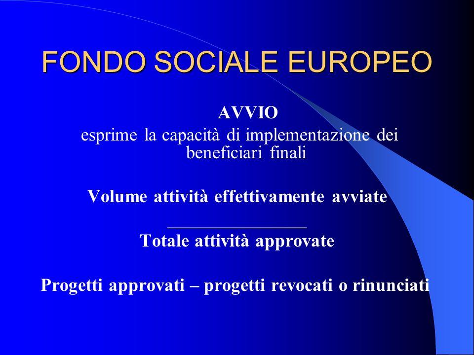 FONDO SOCIALE EUROPEO AVVIO esprime la capacità di implementazione dei beneficiari finali Volume attività effettivamente avviate _______________ Total