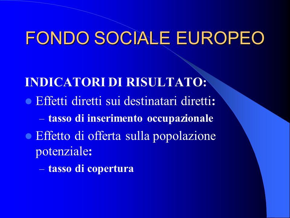 FONDO SOCIALE EUROPEO INDICATORI DI RISULTATO: Effetti diretti sui destinatari diretti: – tasso di inserimento occupazionale Effetto di offerta sulla
