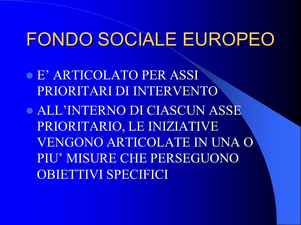 FONDO SOCIALE EUROPEO E ARTICOLATO PER ASSI PRIORITARI DI INTERVENTO ALLINTERNO DI CIASCUN ASSE PRIORITARIO, LE INIZIATIVE VENGONO ARTICOLATE IN UNA O
