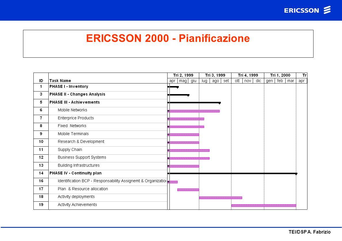 Convegno ANUIT Milano 19 Aprile 1999-Rev.A TEI/DSP A. Fabrizio ERICSSON 2000 - Pianificazione