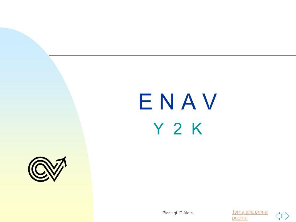 Torna alla prima pagina ENAV 2 ATTIVAZIONE del PROGRAMMA n Richiesta formale dellI C A O F per il tramite del Ministero dei Trasporti F direttamente dalle rappresentanze ICAO/EUR n Coordinamenti con EUROCONTROL