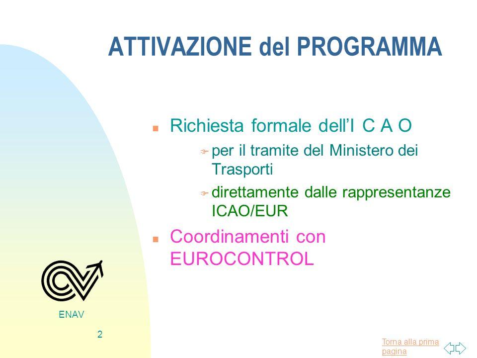 Torna alla prima pagina ENAV 3 Inizio Programma Y2K ENAV n Interfacce istituzionali : u Ministero dei Trasporti u ENAC u ICAO u EUROCONTROL u Comitato Anno 2000