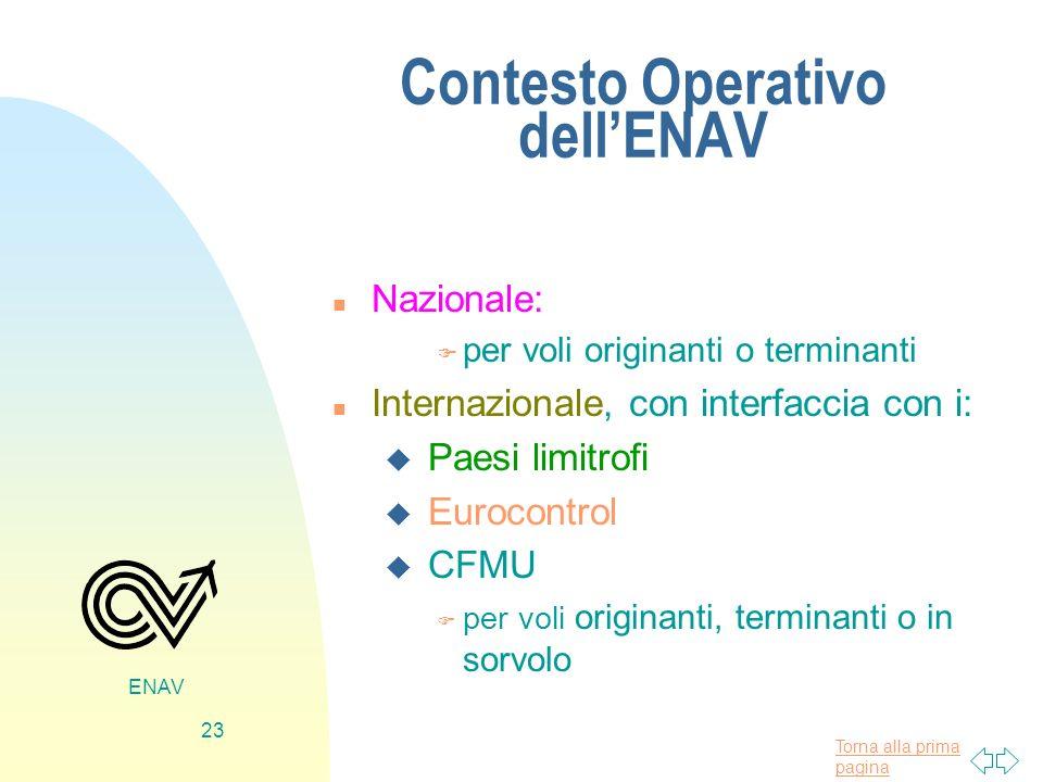 Torna alla prima pagina ENAV 23 Contesto Operativo dellENAV n Nazionale: F per voli originanti o terminanti n Internazionale, con interfaccia con i: u