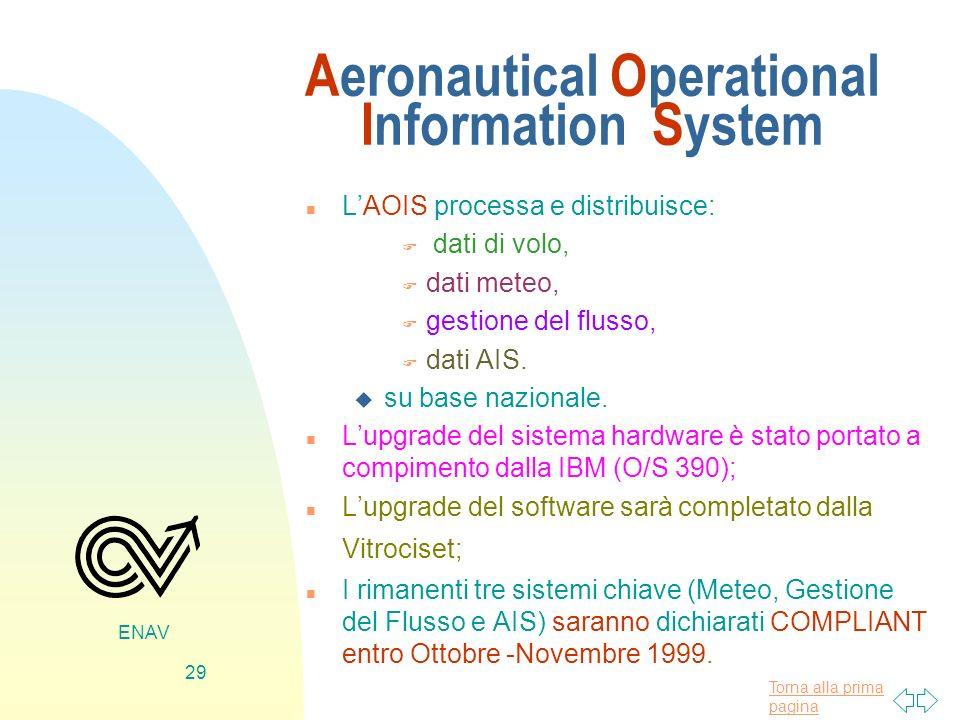 Torna alla prima pagina ENAV 29 Aeronautical Operational Information System n LAOIS processa e distribuisce: F dati di volo, F dati meteo, F gestione
