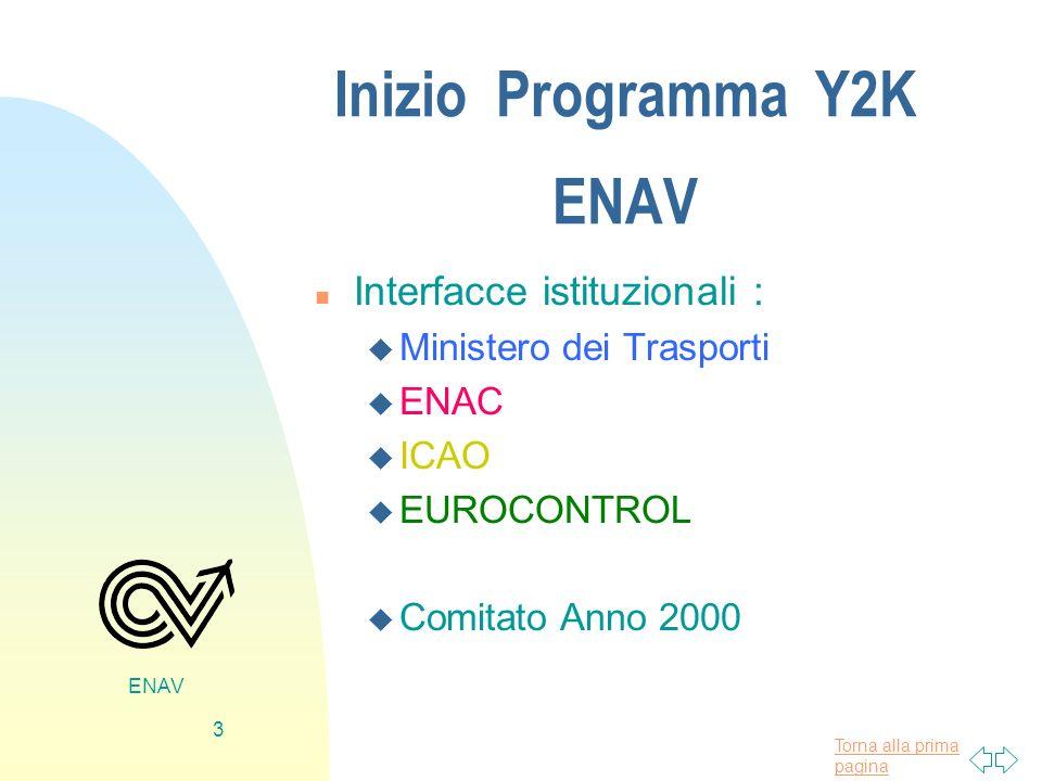 Torna alla prima pagina ENAV 44 Aeronautica Militare Italiana n La cooperazione con lAMI dovrà continuare ad essere esercitabile F capacità di continuare ad interfacciarsi n Certezza di disponibilità e funzionalità di compiti di istituto (SAR) sarà essenziale