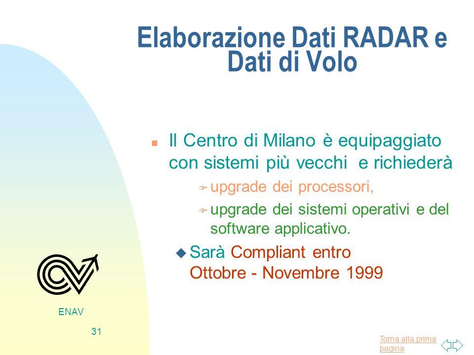 Torna alla prima pagina ENAV 31 Elaborazione Dati RADAR e Dati di Volo n Il Centro di Milano è equipaggiato con sistemi più vecchi e richiederà F upgr