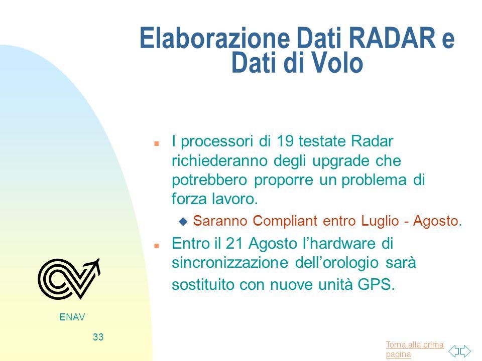 Torna alla prima pagina ENAV 33 Elaborazione Dati RADAR e Dati di Volo n I processori di 19 testate Radar richiederanno degli upgrade che potrebbero p