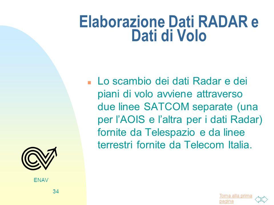 Torna alla prima pagina ENAV 34 Elaborazione Dati RADAR e Dati di Volo n Lo scambio dei dati Radar e dei piani di volo avviene attraverso due linee SA