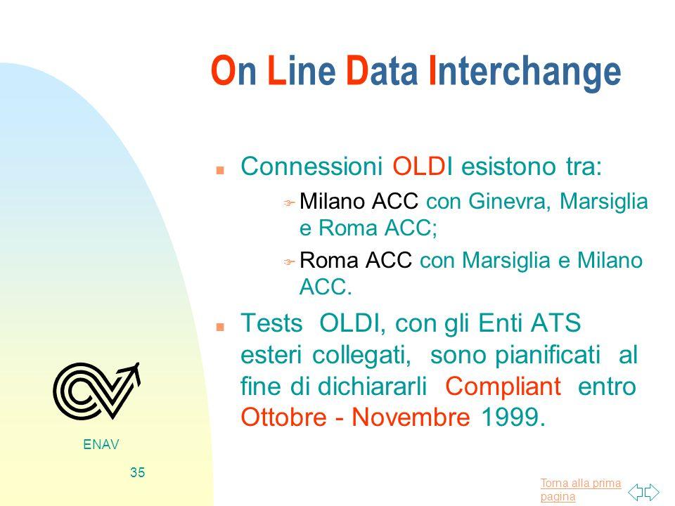Torna alla prima pagina ENAV 35 On Line Data Interchange n Connessioni OLDI esistono tra: F Milano ACC con Ginevra, Marsiglia e Roma ACC; F Roma ACC c