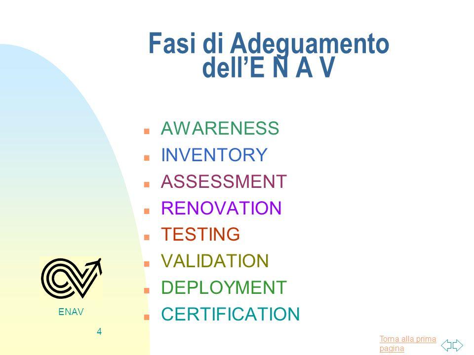 Torna alla prima pagina ENAV 45 Conclusione n LENAV ha piena fiducia che il proprio impegno per rendere i propri sistemi ed impianti Y2K Compliant avrà un sicuro successo.
