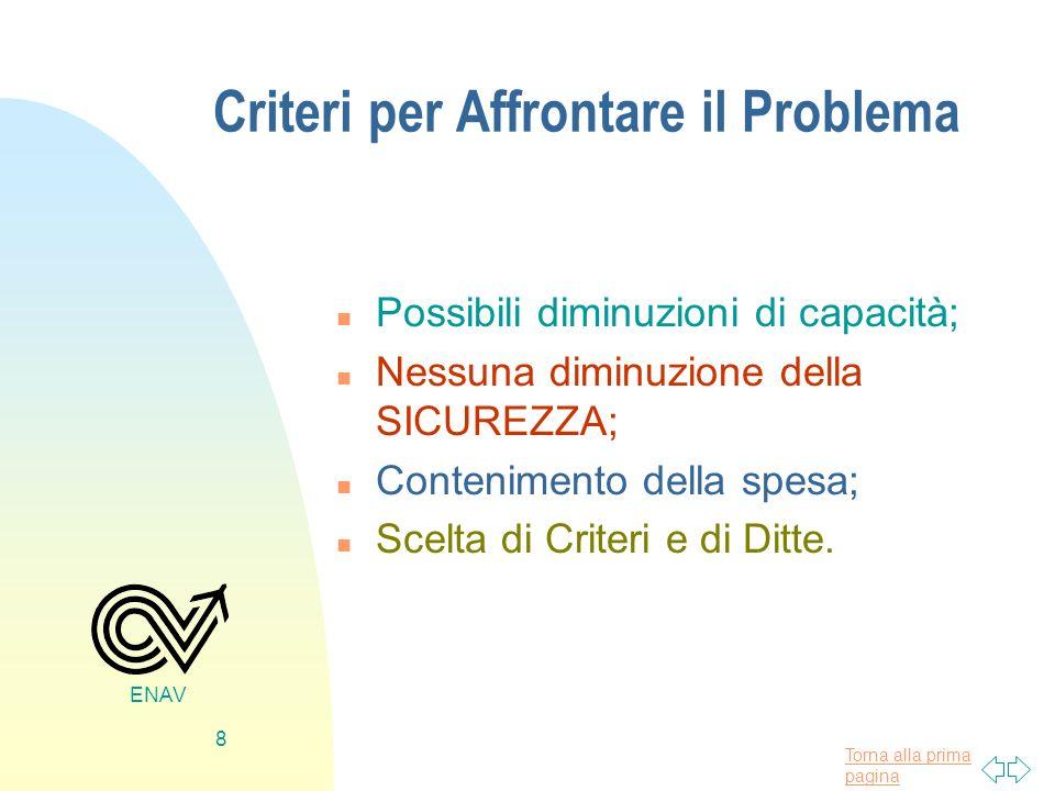 Torna alla prima pagina ENAV 8 Criteri per Affrontare il Problema n Possibili diminuzioni di capacità; n Nessuna diminuzione della SICUREZZA; n Conten