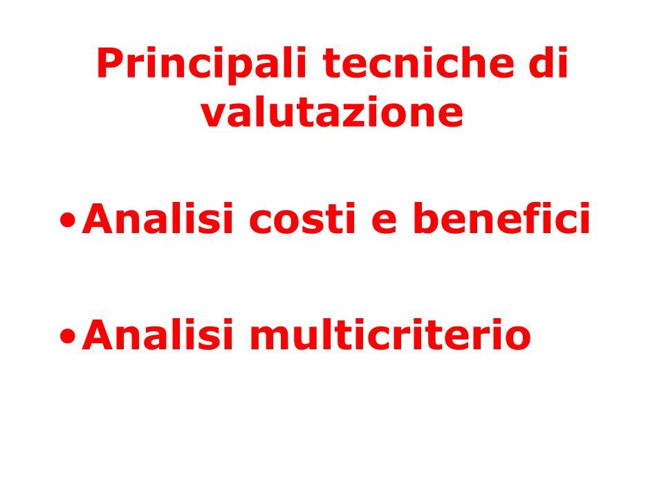Principi dellACB Costi e ricavi di ogni alternativa, quantificati ai prezzi di mercatoCosti e ricavi di ogni alternativa, quantificati ai prezzi di mercato Attualizzazione di costi e ricaviAttualizzazione di costi e ricavi Calcolo del VAN (Valore Attuale Netto) dei progettiCalcolo del VAN (Valore Attuale Netto) dei progetti