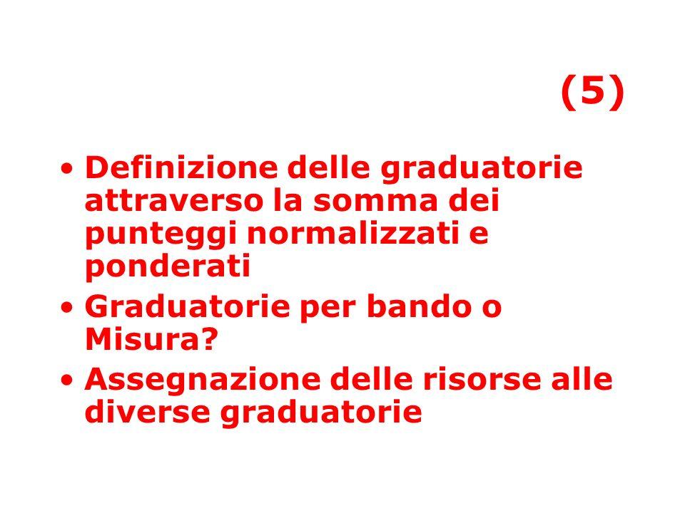 (5) Definizione delle graduatorie attraverso la somma dei punteggi normalizzati e ponderati Graduatorie per bando o Misura.