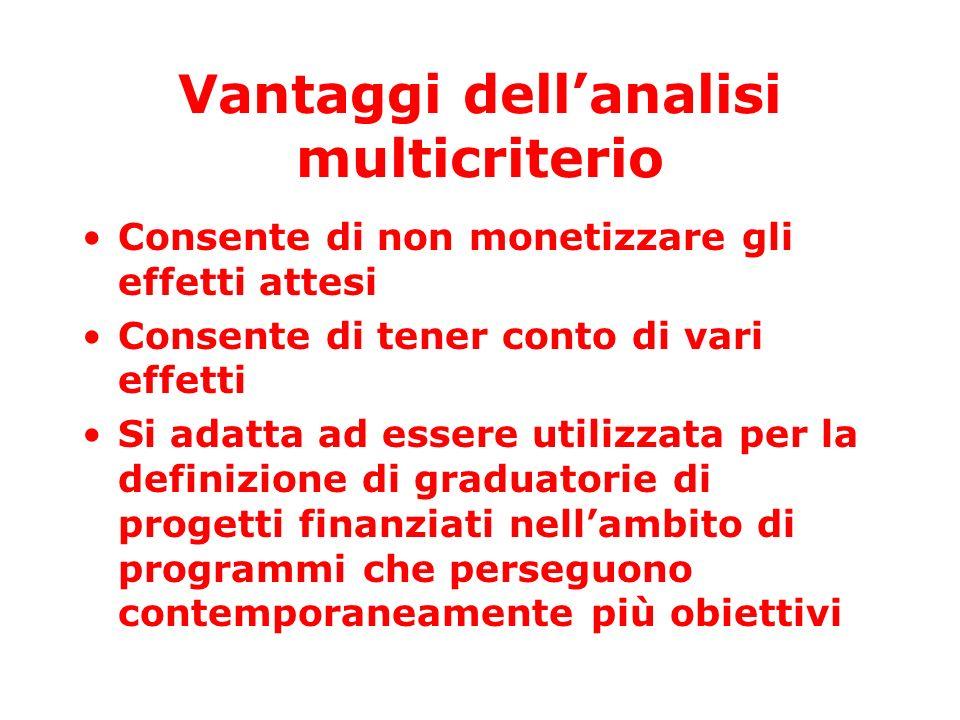 Funzione obiettivo Lapplicazione dellanalisi multicriterio richiede, innanzitutto, lindividuazione degli obiettivi perseguiti con lattuazione di un intervento