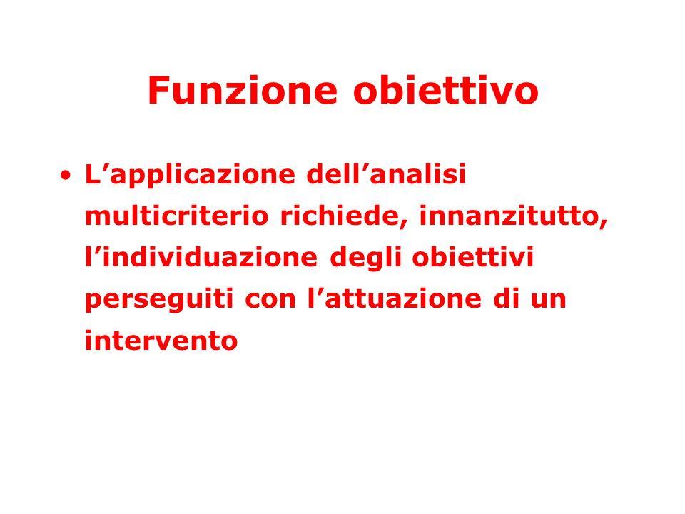 Obiettivi FSE 2000-06
