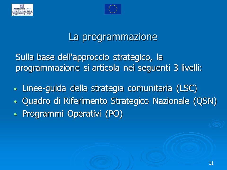 11 La programmazione Linee-guida della strategia comunitaria (LSC) Linee-guida della strategia comunitaria (LSC) Quadro di Riferimento Strategico Nazi