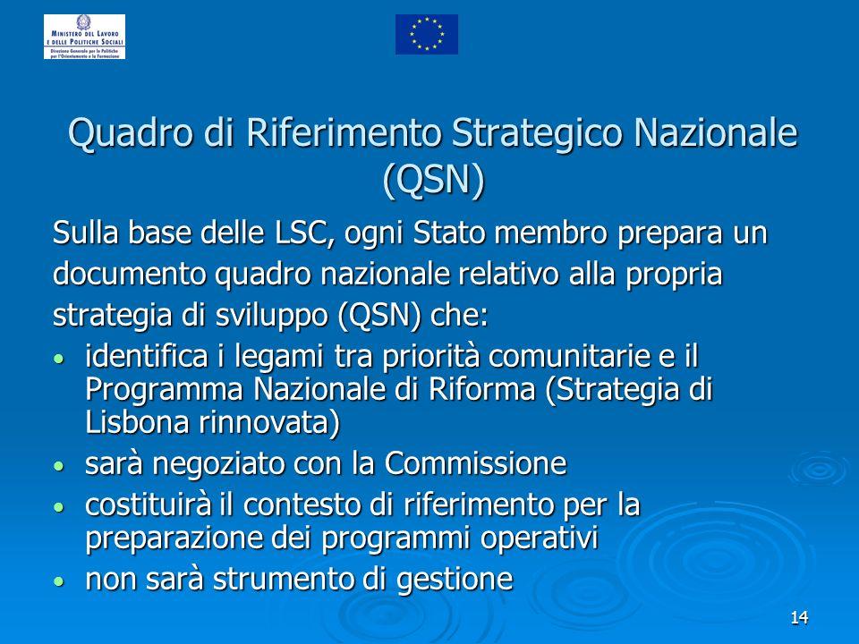 14 Quadro di Riferimento Strategico Nazionale (QSN) Sulla base delle LSC, ogni Stato membro prepara un documento quadro nazionale relativo alla propri