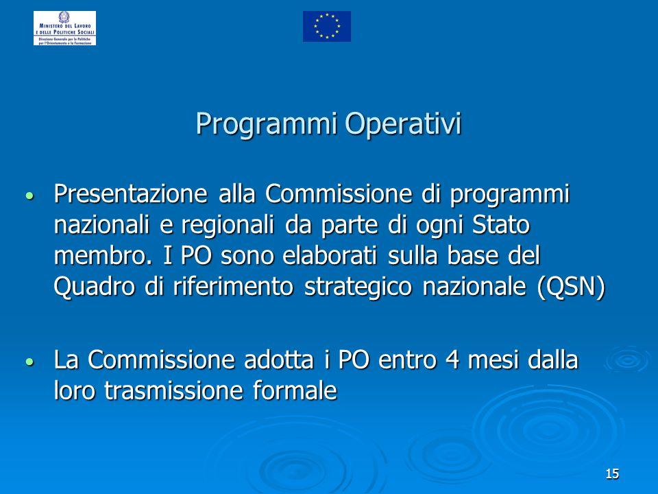 15 Programmi Operativi Presentazione alla Commissione di programmi nazionali e regionali da parte di ogni Stato membro. I PO sono elaborati sulla base