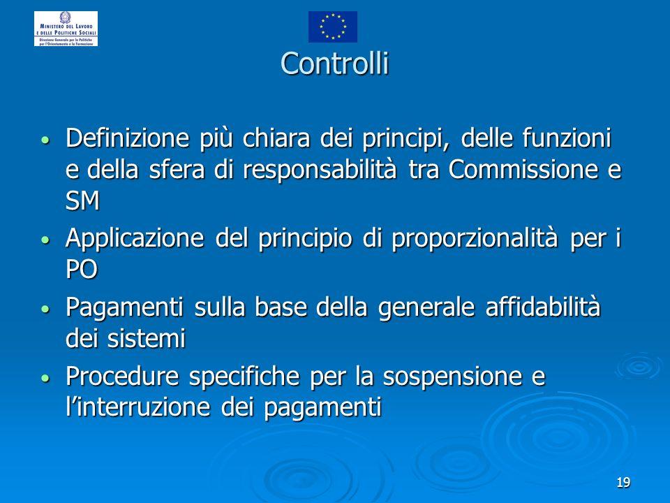 19 Controlli Definizione più chiara dei principi, delle funzioni e della sfera di responsabilità tra Commissione e SM Definizione più chiara dei princ