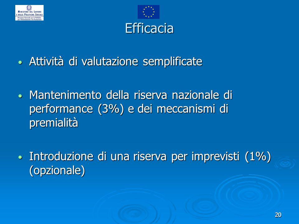 20 Efficacia Attività di valutazione semplificate Attività di valutazione semplificate Mantenimento della riserva nazionale di performance (3%) e dei