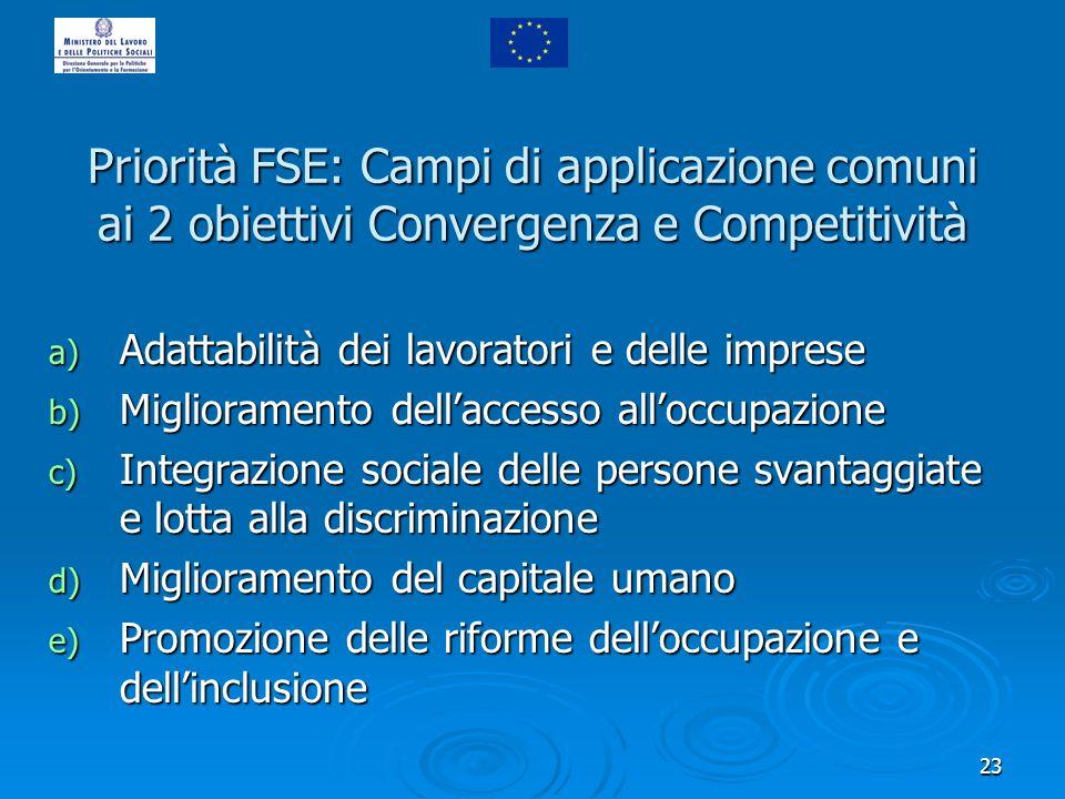 23 Priorità FSE: Campi di applicazione comuni ai 2 obiettivi Convergenza e Competitività a) Adattabilità dei lavoratori e delle imprese b) Miglioramen