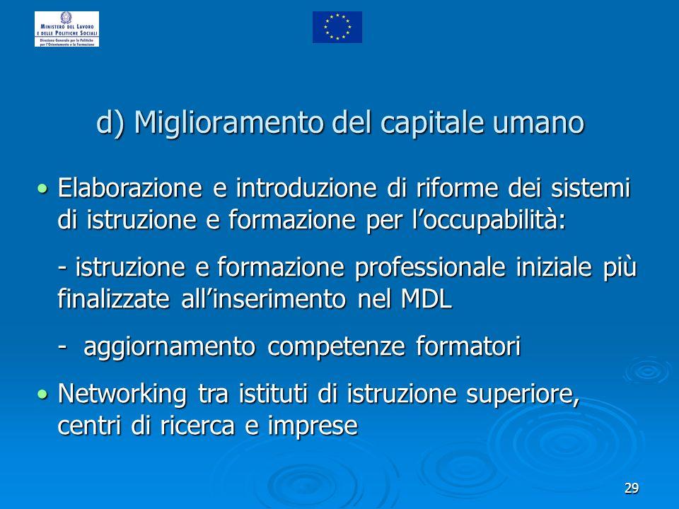 29 d) Miglioramento del capitale umano Elaborazione e introduzione di riforme dei sistemi di istruzione e formazione per loccupabilità:Elaborazione e