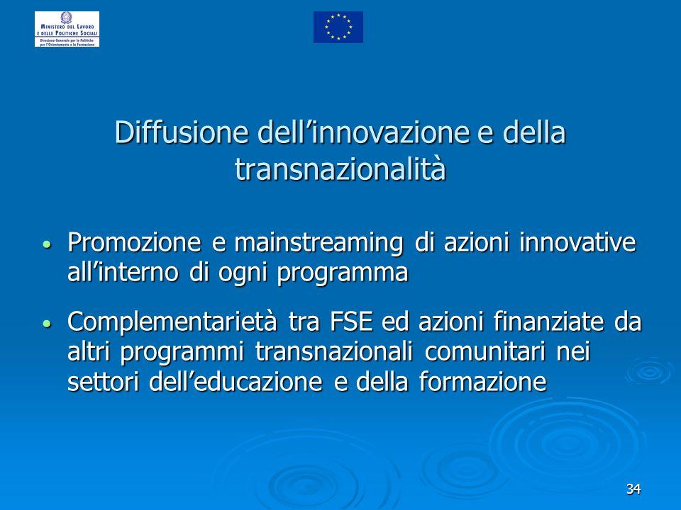 34 Diffusione dellinnovazione e della transnazionalità Promozione e mainstreaming di azioni innovative allinterno di ogni programma Promozione e mains