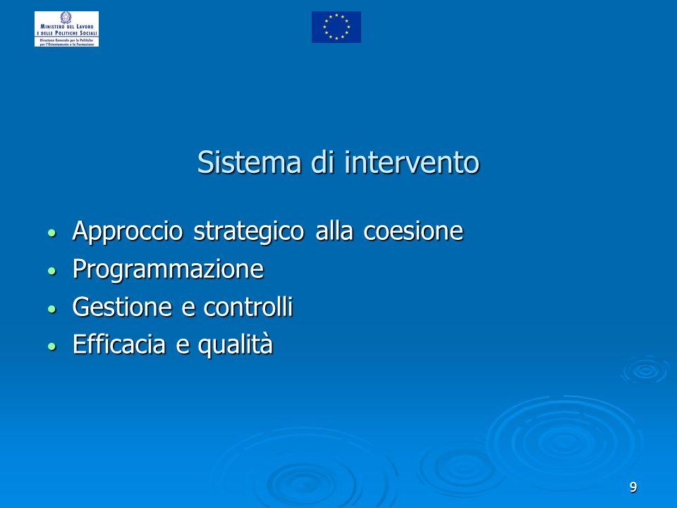 9 Sistema di intervento Approccio strategico alla coesione Approccio strategico alla coesione Programmazione Programmazione Gestione e controlli Gesti