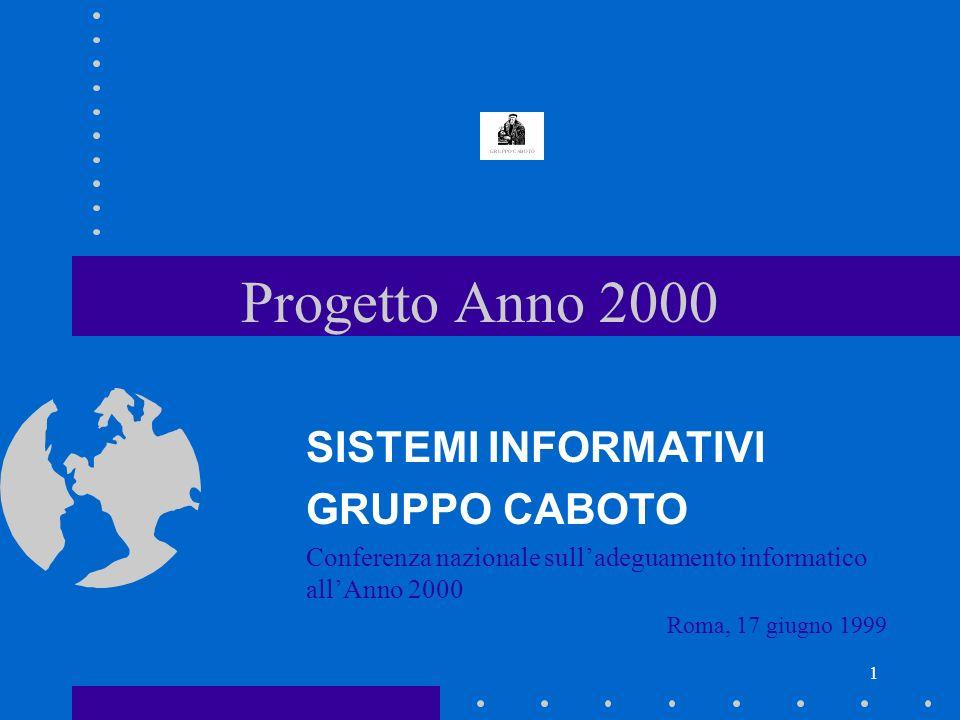 1 Progetto Anno 2000 SISTEMI INFORMATIVI GRUPPO CABOTO Conferenza nazionale sulladeguamento informatico allAnno 2000 Roma, 17 giugno 1999